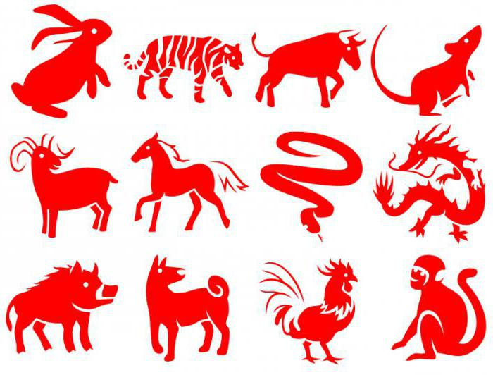 1963 year of what animal according to the Eastern horoscope