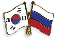 South Korea - currency, industry and economic situation of the country