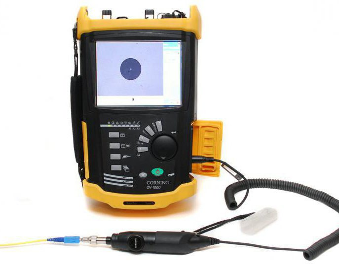 time domain reflectometer for cable lines features