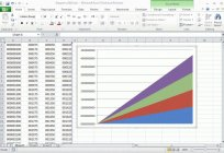 You don't know how to graph in Excel