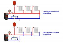 Two-pipe heating private houses: diagram, working principle