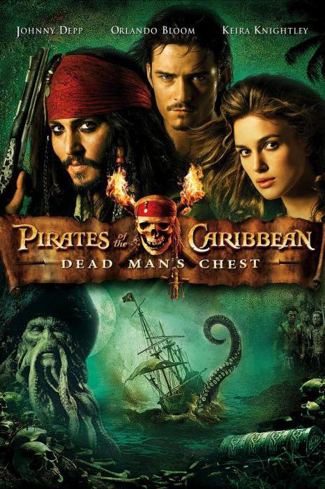 Pirates of the Caribbean Reihe von Filmen Akteure