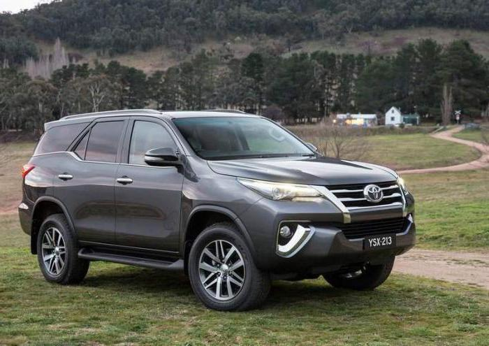 new Toyota toyota fortuner when Russia